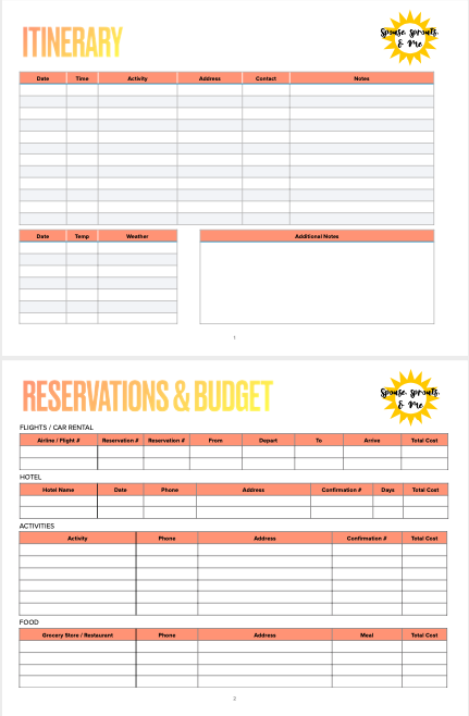 SSAM Travel Itinerary Template - www.spousesproutsme.com