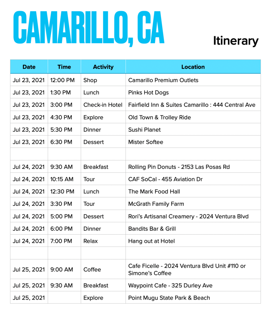 3 day Camarillo Itinerary - Things to do in Camarillo - www.spousesproutsme.com